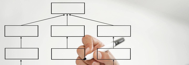 ITIL 4 Framework